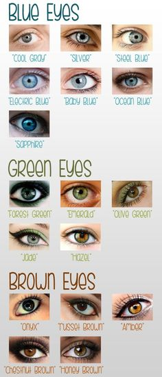 Handy eye colour reference for when you're doing your creative thing.