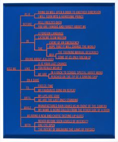 Tikzpgf simple flow chart latex pinterest ben skinner kiss me flowchart i want no i need this fantastic ccuart Images