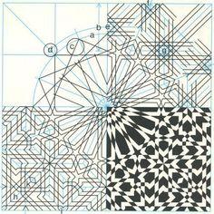 Manga Drawing Patterns PIA 077 : Pattern in Islamic Art, David Wade Geometric Patterns, Geometric Designs, Geometric Art, Textures Patterns, Islamic Designs, Art Patterns, Islamic Art Pattern, Arabic Pattern, Pattern Texture