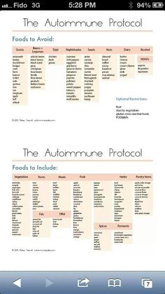 Autoimmune Paleo ---- foods to include and foods to avoid