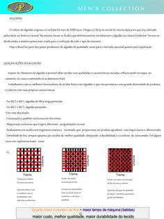 Folder - construções têxteis aplicadas ao produto