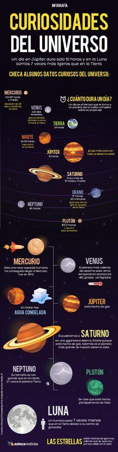 Curiosidades del universo