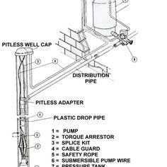 red jacket pump control box wiring diagram