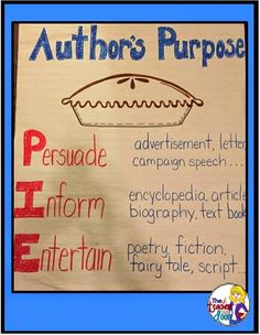 8 Steps Easy as Pie for teaching Author's Purpose