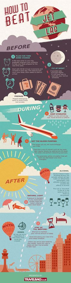 How to beat jetlag: Tips for tackling jet lag before, during and after your flight shown in infographic format. Graphisches Design, Layout Design, How To Design, Retro Design, Branding, Design Package, Timeline Infographic, Infographic Examples, Design Poster