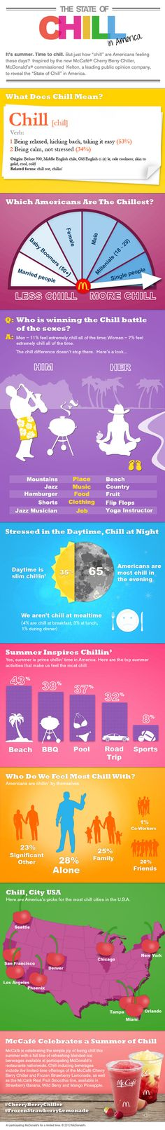 The State of Chill in America[INFOGRAPHIC]