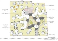 Small Explorers Kindergarten – Instant House Competition Winner in Milan, Italy…