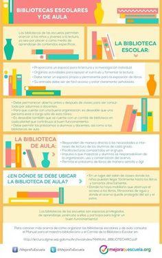 ¿Cómo funcionan las bibliotecas escolares? | Bibliotecas Escolares de Galicia | Scoop.it