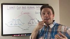 Leaky gut and adrenal fatigue Schedule a FREE Consult: http://www.justinhealth.com/free-cons... Dr. Justin Marchegiani discusses how adrenal gland issues suc...
