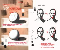 "shoomlah: "" hylianjean: "" anatoref: "" Light and Shading Tutorial "" This breaks…"