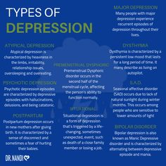 Depression: Types, Symptoms, Causes & Solutions - Ask Dr Nandi Types of depression. depression causes. Mental Health Nursing, Mental And Emotional Health, Mental Health Quotes, Mental Health Matters, Mental Health Issues, Mental Health Symptoms, Mental Breakdown Symptoms, Types Of Mental Health, Mental Health Week