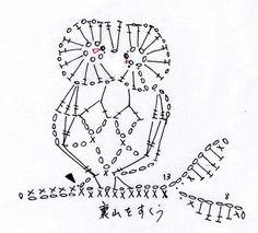フクロウのモチーフ(編み図付き、ふくろう、梟) : Crochet a little