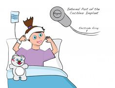 Tips for CI Surgery Day ~ Just in case he wants cochlear implants when he's older.