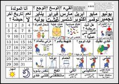 Pictogramas - Otro sistema de comunicación - paginasarabes
