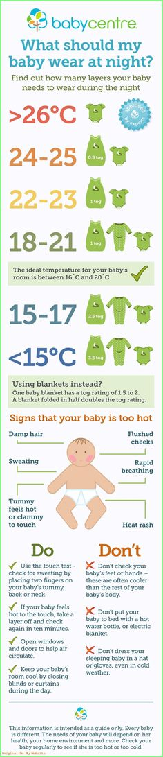 Baby carriers for newborns - baby sleep layers carriersNewborns # baby carriers for newborns . - Baby carriers for newborns – baby sleep layers carrierNewborn # baby carriers are suitable - My Little Baby, Baby Kind, Baby Baby, Baby Newborn, Newborn Care, Newborn Baby Essentials, Newborn Baby Clothes, Baby Information, Baby Care Tips