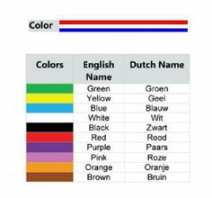 Dutch: colors Learn German, Learn French, Learn English, Dutch Phrases, Dutch Words, Dutch Language, Language Study, Dutch Netherlands, Teaching