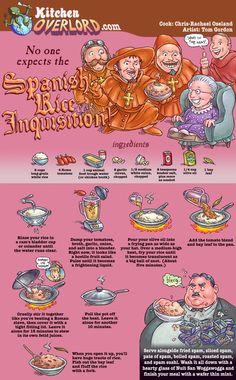 Kitchen Overlord - Monty Python Spanish Rice Inquisition