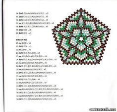 Delta 2 - Other - Plans weaving beads - Treasury papers - Weave beaded jewelry, trees and flowers, circuits u