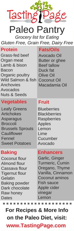 Paleo shopping list - what to stock in your pantry to eat gluten free, grain free, dairy free and sugar free   TastingPage.com #paleo #healthyeating #glutenfree #grainfree #dairyfree #sugarfree