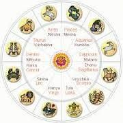 Get your Online Horoscope Prediction and solution, consult best Online Vedic Astrologers. Our Online Astrology Guidance are high quality, accurate and reliable.