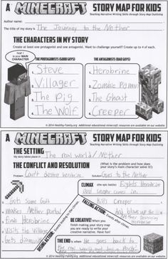 This is an example of how a kid might use the Minecraft Story Map Pages to Learn about the Parts of a Story. Visit Healthy-family.org to download and print a free PDF Minecraft Story Map Activity.