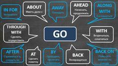 Закрепите правило Фразового глагола Go чтобы освоить основы грамматики английского языка.