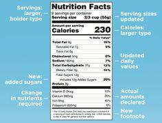 FDA Label Update