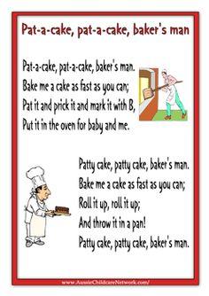 Pat a Cake Pat a cake Bakers man