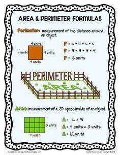 Math Strategies, Math Resources, Math Activities, Math Tips, Math Charts, Math Anchor Charts, Area And Perimeter Formulas, Teaching Math, Teaching Subtraction