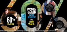 If the majority of jobs women gained in the recovery are low wage – are we really recovering? Find out at http://bit.ly/12iZwtc.