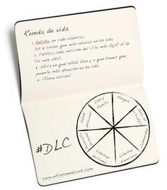 Rueda de vida como un GPS personal que nos ayuda a reencontrarnos con las cosas que más valoramos... #DLC www.efrainmendicuti.com