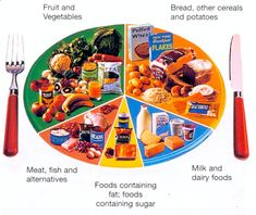 Many people today underestimate the power a proper diet can have in improving how you overall feel due to the good nutrition such a diet provides. A common cause of depression and other mental disorders is simply a lack of proper nutrients from food. Read on to find out how to avoid these problems and lead a healthier life! To... FULL ARTICLE @ http://www.dailyfoodnutrition.com/you-are-what-you-eat-maintaining-a-healthy-diet/?a=307