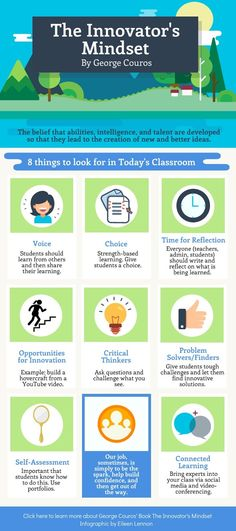 90 Best Infographics For Educators Images On Pinterest In 2018