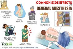 common side effects of general anesthesia