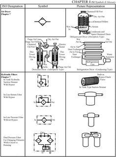 Resultado de imagen de symbols valve iso p&id drawings