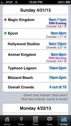 Disney World line waiting app