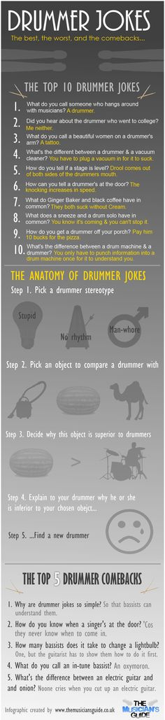 The Best, Worst, and the Comebacks! This infographic is full of drummer joke ammunition for all of you bassists, guitarists, singers etc etc.