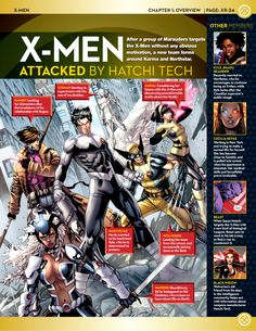 First appearance Astonishing X-Men Vol 3 #55 (December, 2012).