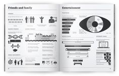 get the full thing here - http://www.behance.net/gallery/Britistics-UK-Infographic/1457231
