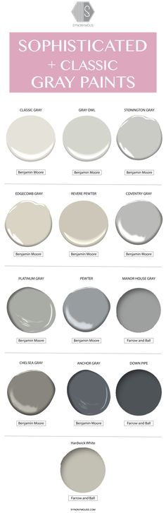 ONE STEP FROM CLASSIC: GRAY CABINETS + OUR FAVORITE GRAY PAINTS - SYNONYMOUS