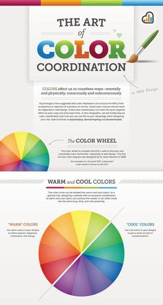 the art of color coordination in web desing infographic des pic on Design You Trust