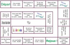 Jeu des articles possessifs - C'est MON stylo etc. French Teacher, Teaching French, Teaching English, French Expressions, Teaching Phonics, Teaching Resources, Adjectives Activities, Adjective Games, Interactive Activities
