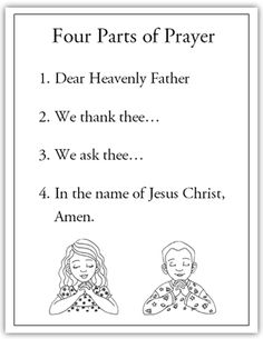 4 parts of prayer great to place next to your prayer wall