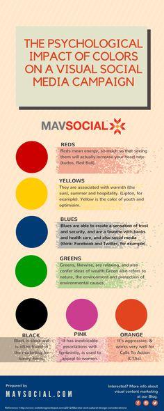 the psychological impact of colors on a visual social media campaign, visual social media marketing, mavsocial, social media scheduling tool, visual marketing