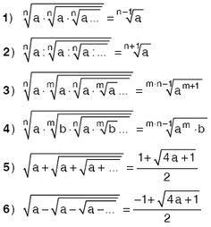 Algebra Cheat Sheet Basic Properties & Facts Arithmetic