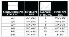 Discover scrap standard size ideas on pinterest card patterns standard invitation size formidable standard invitation size greeting card standard size greeting card card invitation design m4hsunfo