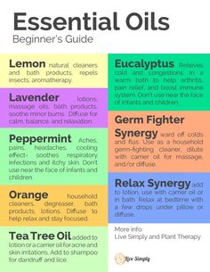 Reference Guide to Essential Oils | homemade recipes using essential oils. You can also use essential oils ...