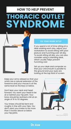 8 Best Thoracic Outlet Syndrome Exercises Images Thoracic