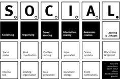 Social framework whitepaper, including use cases. Seen via Eric Ziegler