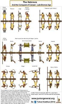 174 Kings of Rome 1.5 by TuliusHostilius on DeviantArt